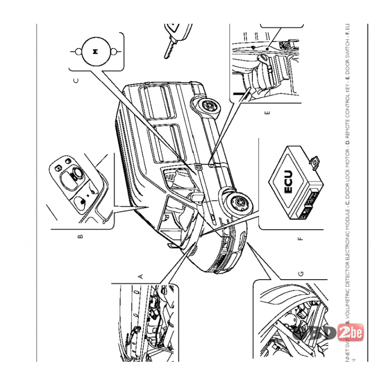 iveco daily central locking wiring diagram electrical systems diagrams rh collegecopilot co Iveco Daily Interior Iveco Daily Chassis