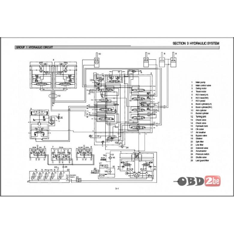 hyundai crawler excavators service manuals  hyundai industrial equipment