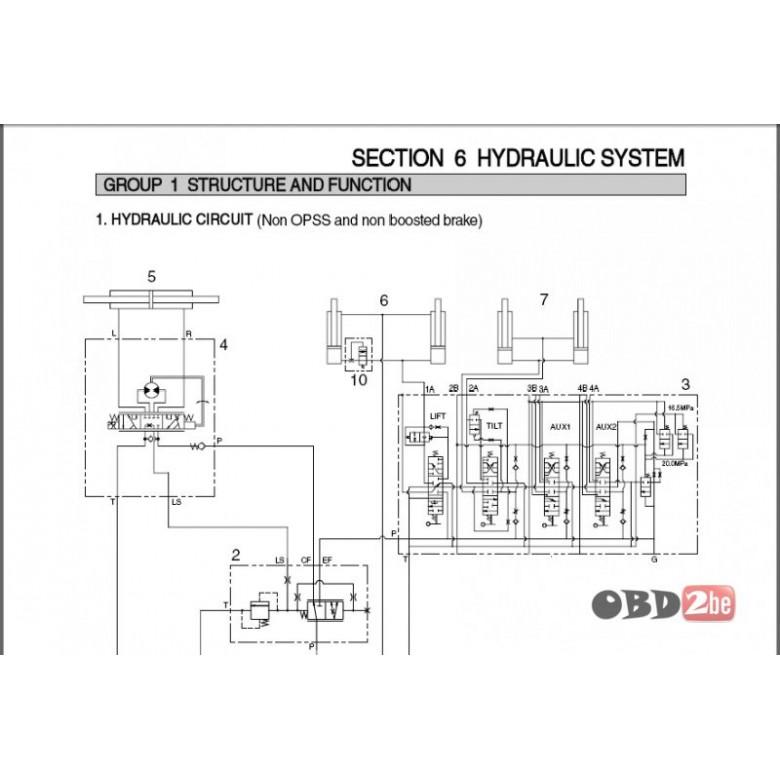hyundai forklift trucks service manuals